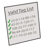 Store up to 48 Valid RFID tags internally