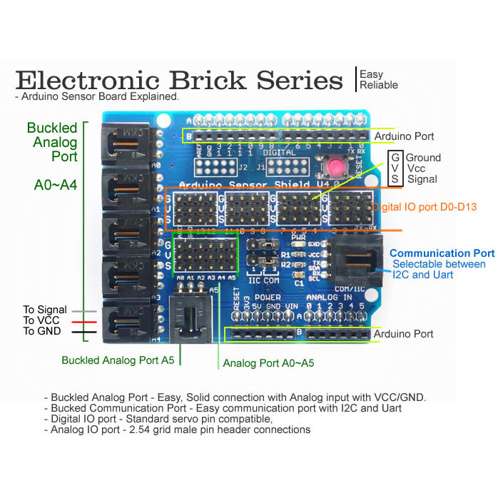 Electronic Brick Shield V4 - SS-ELB109C5P